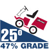 "<a href=""/press/?iid=2040"" class=""presslink"">Enlarge Picture/Press Link</a>25 Degree Slope Rating Up & Down :: Ventrac 3000 series tractors"