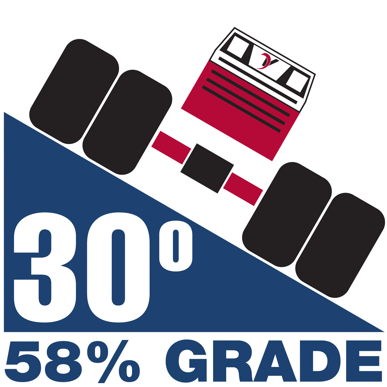 30 Degree Slope Rating With Duals  Ventrac 4500 Outfitted With Dual Wheels  Can Safely Operate