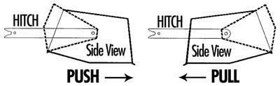 HJ480 Excavator details