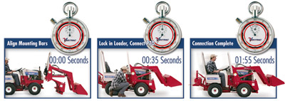 Ventrac Minute Mount Diagram Versa Loader - In less than 2 minutes the Versa-Loader can be mounted