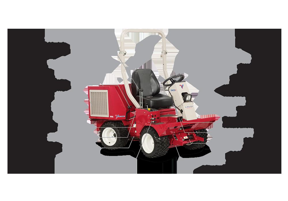 3400 Tractor Standard Features