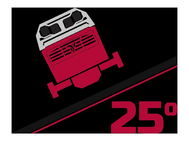 25 Degree Slope